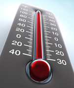 warming ips email marketing deliverability