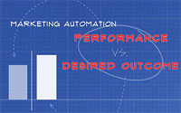 marketing_automation_survey