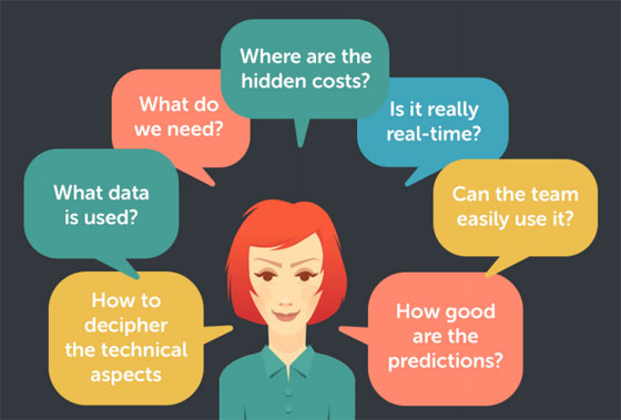 17 Questions to Ask to Find the Best Recommendation Engine - Email ...