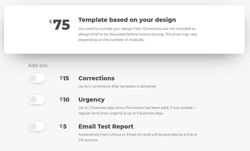 custom email template costs