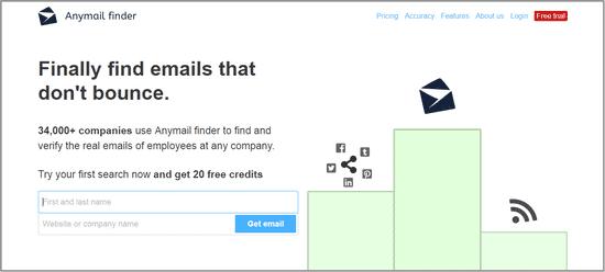 anymailfinder find email online