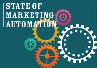 state_of_marketing_automation