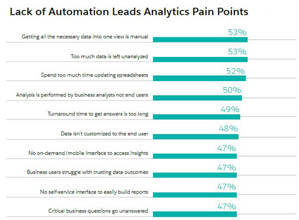 marketing-analytics-painpoints