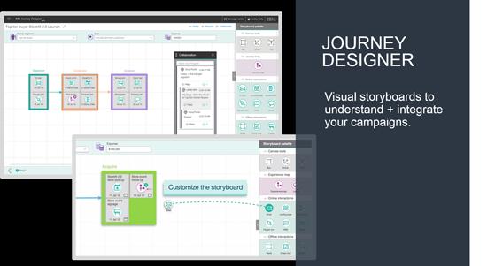 Journey-Designer