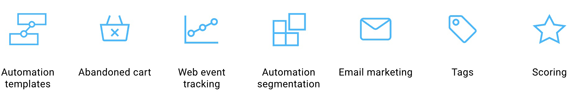 GetResponse automation features