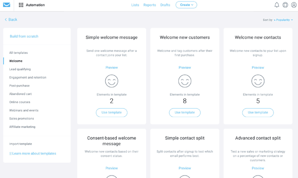 Getresponse review automation templates