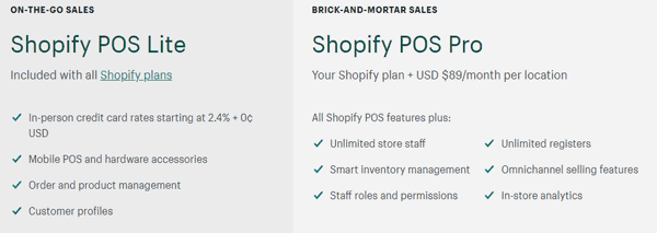 POS system features shopify