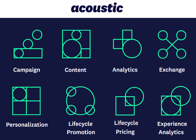acoustic marketing cloud platform components