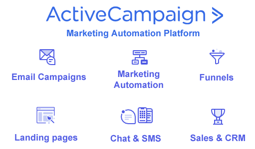 Active Campaign Email Marketing Software