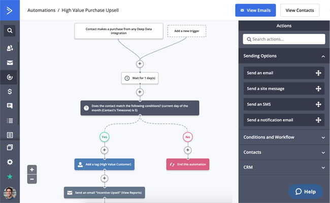 activecampaign review automation campaign example