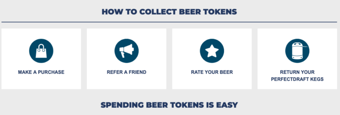 beer hawk loyalty point collection