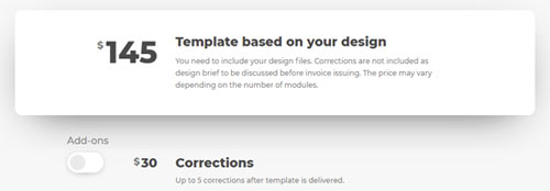 custom email marketing template costs