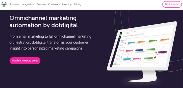 dotdigital review hubspot alternative engagementcloud