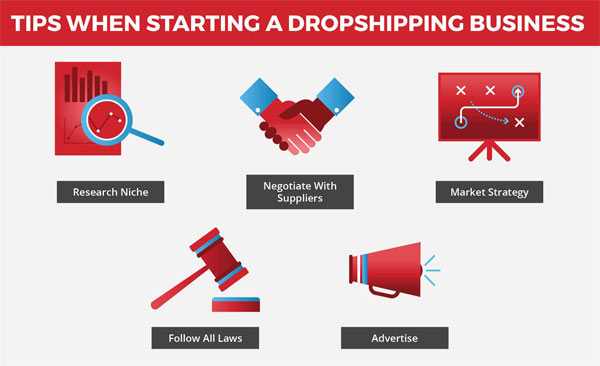 drop ship tips