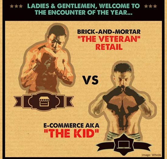 eCommerce vs brick and mortar