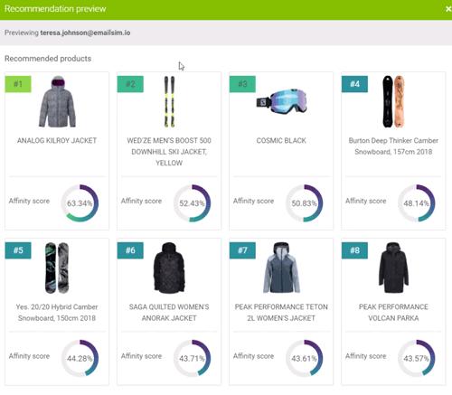 ecommerce recommendation engine affinity score