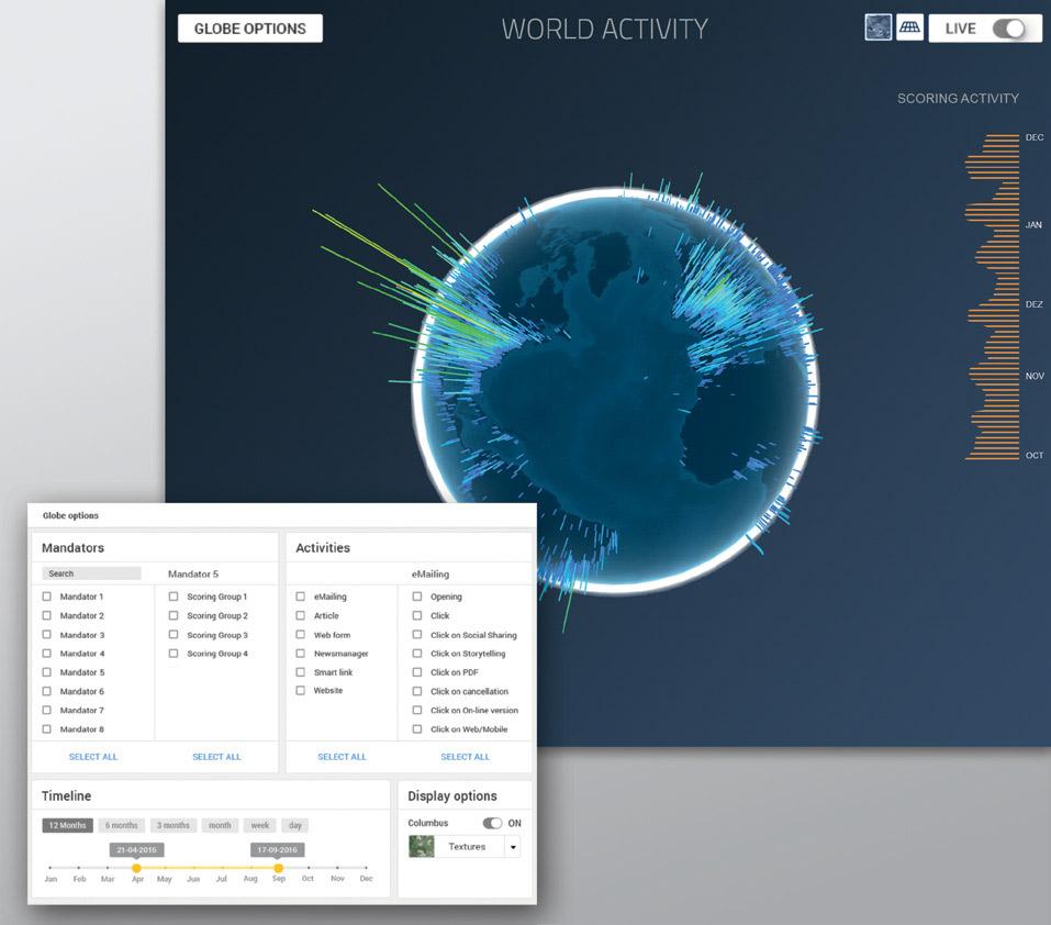 evelanche-world-globe