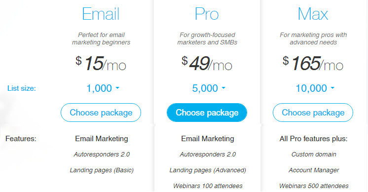 getresponse-marketing-automation-pricing
