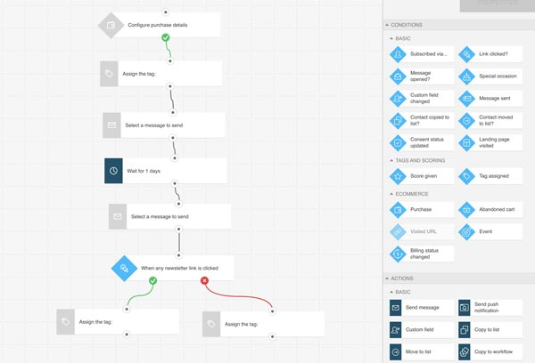 getresponse welcome email automation flow