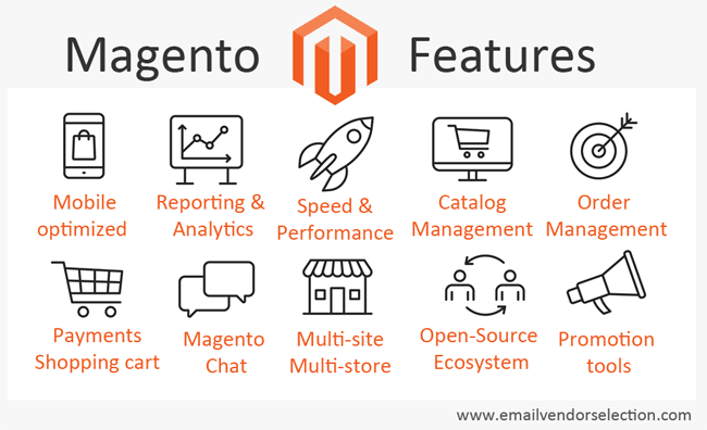 magento commerce features review