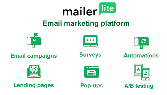 mailerlite review email marketing software features