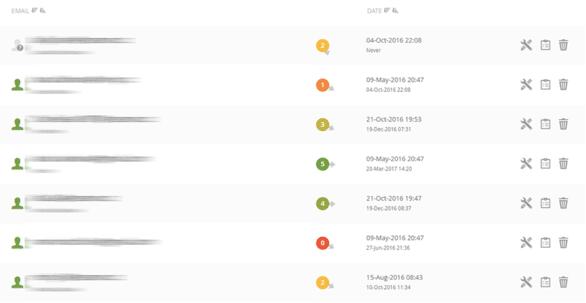 mailkit engagement score