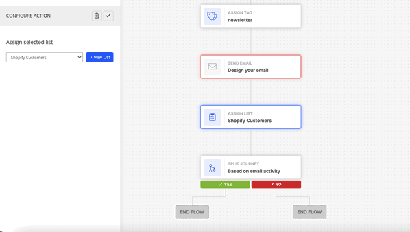 mailmunch drag and drop automation journey builder