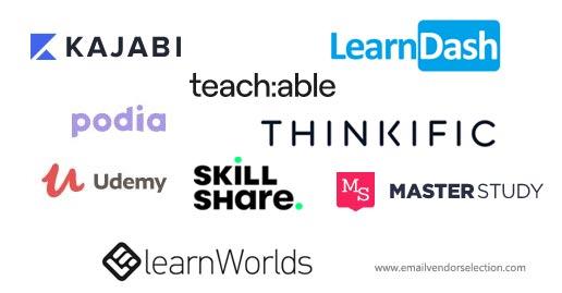 online course platformen overzicht