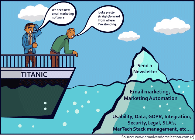 select email marketing software titanic comic illustration