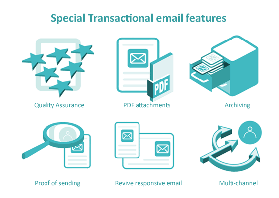 special transactional email features