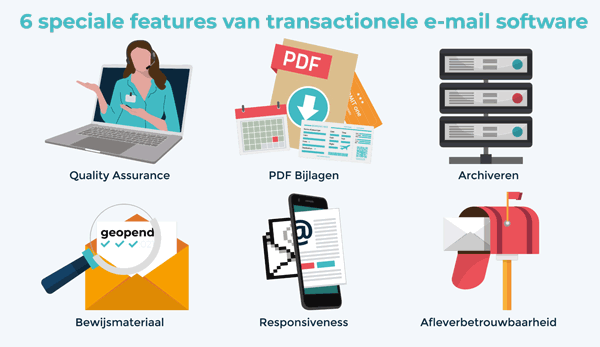 speciale email features transactionele email