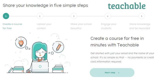 start online course teachable