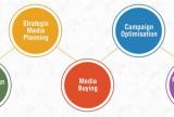 Kenscio media services