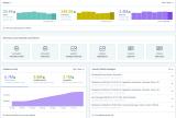 emarsys platform homepage dashboard