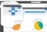 Iterable Analytics zoom