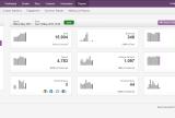 Sentori report email KPI