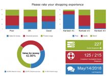 survey dashboard